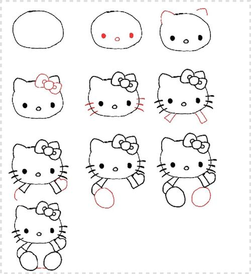 Aprende a dibujar a Hello Kitty